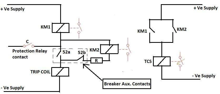 Circuit Diagram of Trip Circuit Supervision