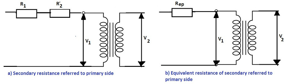 equivalent transformer resistance when secondary referred to primary