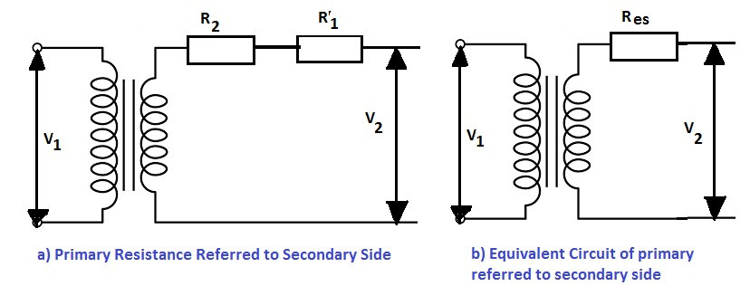 equivalent resistance when primary referred to secondary
