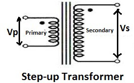 What is a Transformer? EMF Equation & Efficiency of Transformer
