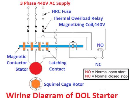 DOL Starter (Direct On Line Starter) Diagram & Working Principle