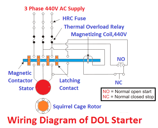 power diagram of dol starter