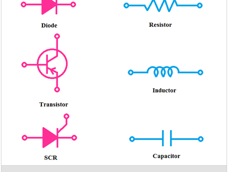 Difference between Active and Passive Components