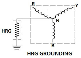 HRG Grounding