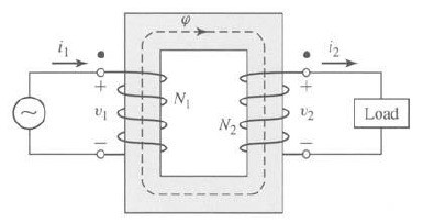 Working Principle of a Transformer