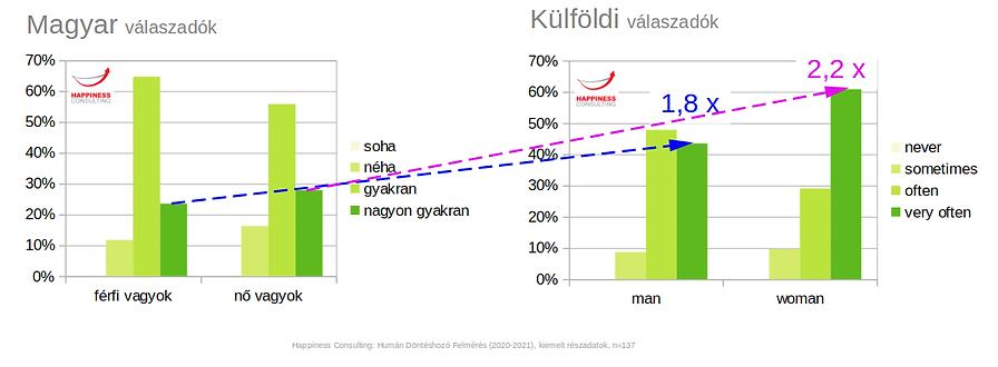 HU_Kulfold.png