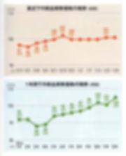 submariner_114060_graph.jpg