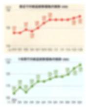 submariner_116610_graph.jpg