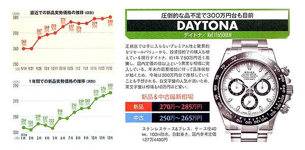 daytona_news_w700.jpg