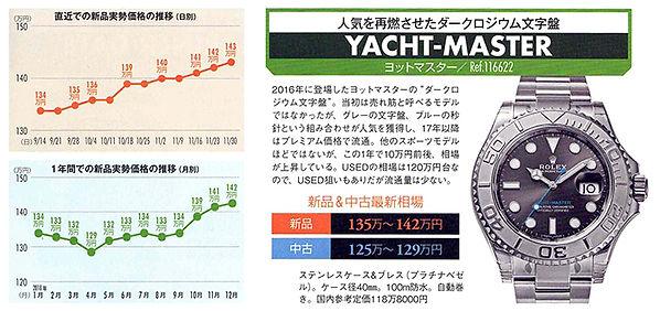 yachtmaster_116622_news_w700.jpg
