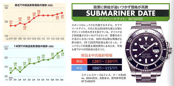submariner_116610_news_w700.jpg