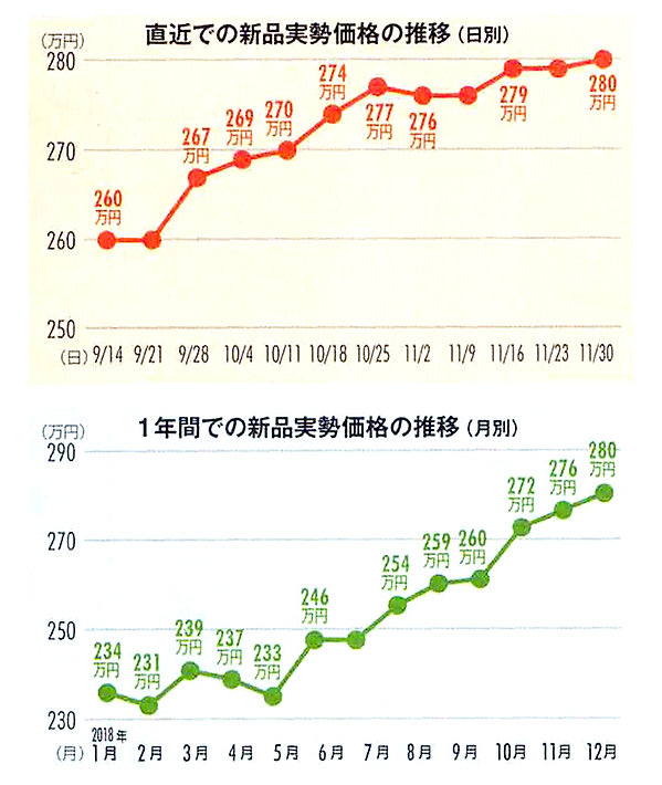 daytona_graph.jpg