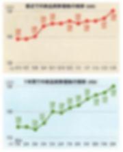 GMT_graph.jpg