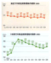 deepsea_116660_graph.jpg
