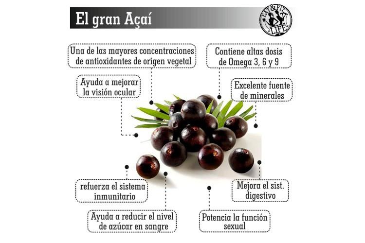 Açai, la fruta que cuida tu piel