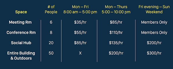 Event Hourly Pricing.png