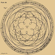 the path of Venus from James Ferguson's, Astronomy Explained Upon Sir Isaac Newton's Principles, 1799 ed., plate III, opp. p. 67.