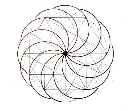 cyclic motion.jpg