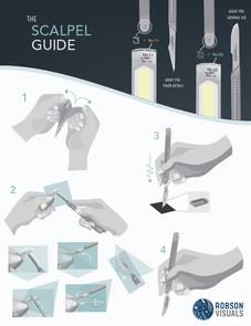 Scalpel Guide