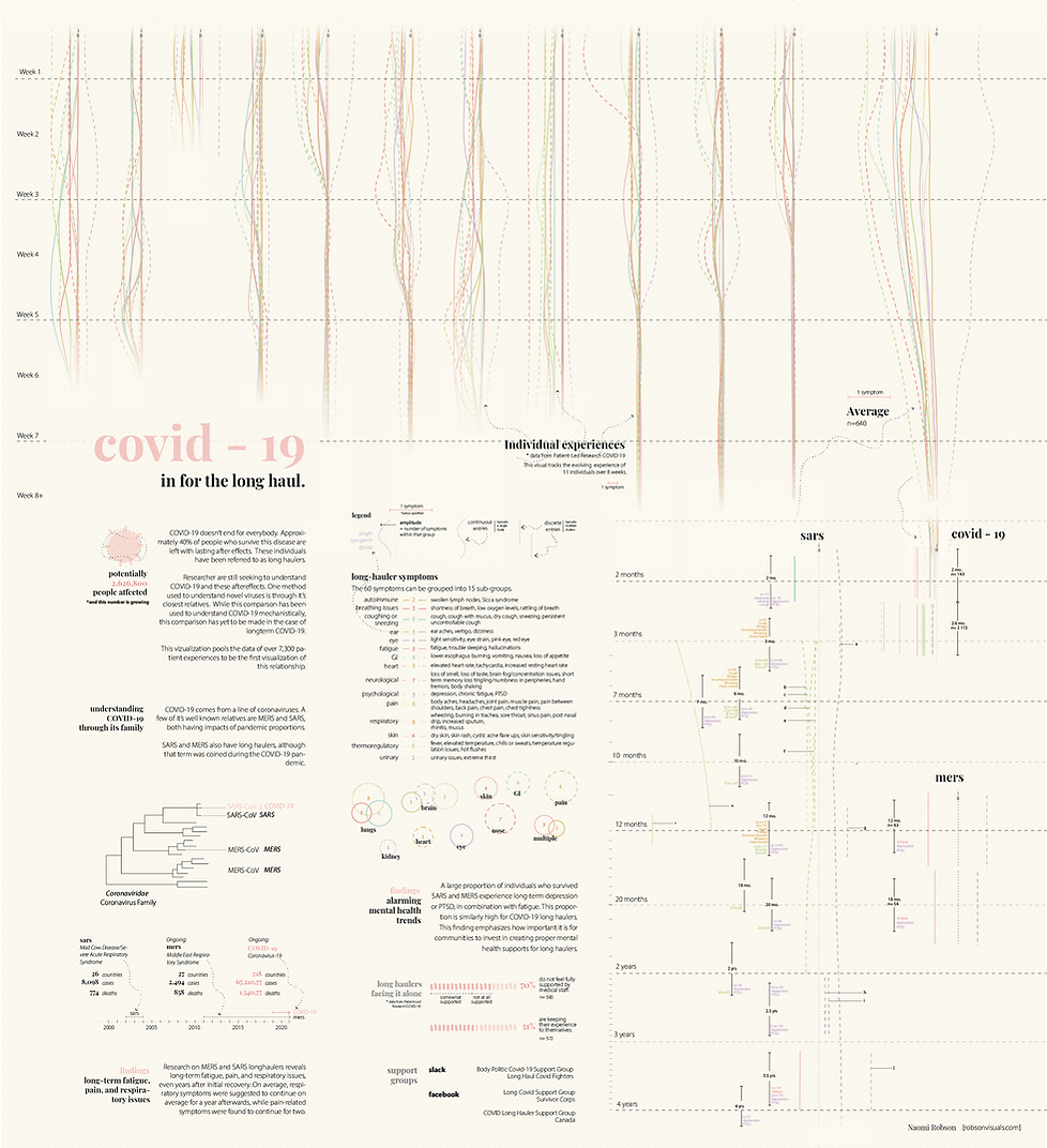 Updated COVID Long Hauler Piece Dec 12_F