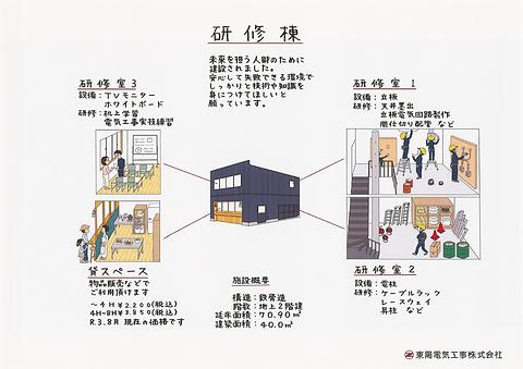 研修棟 概略図.png