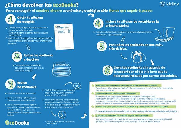 poster_devolver_es.jpg