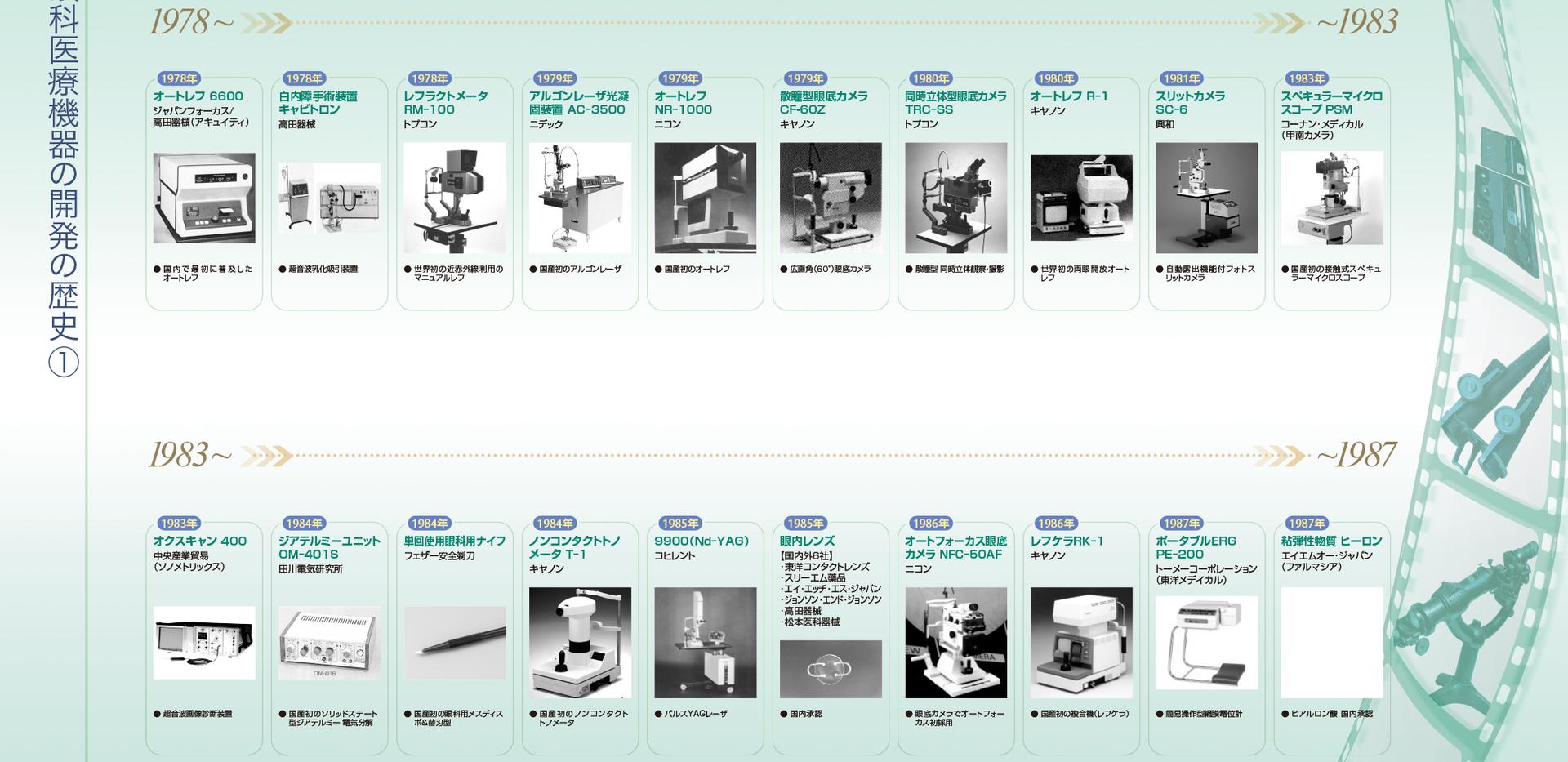眼科医療機器の開発の歴史2.png