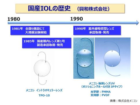 【特別展示 興和株式会社】眼光学学会 国産IOLの歴史 20200831②.JP
