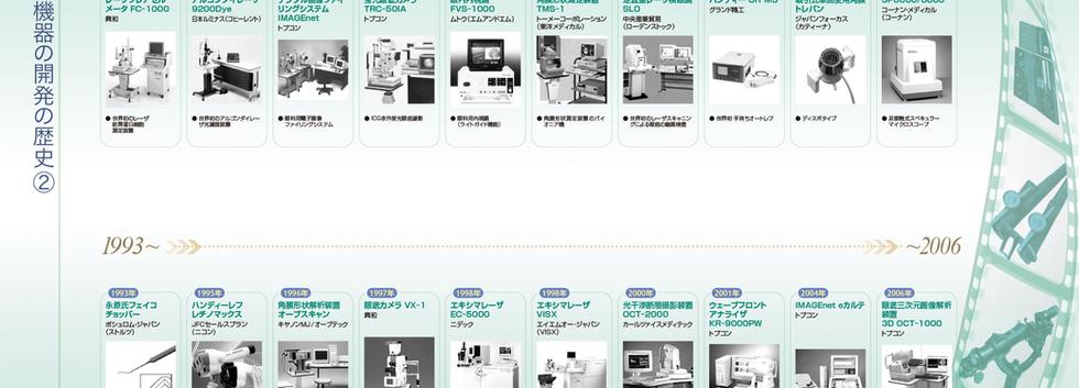 眼科医療機器の開発の歴史3.png