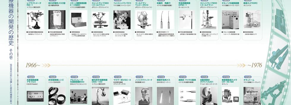 眼科医療機器の開発の歴史1.png