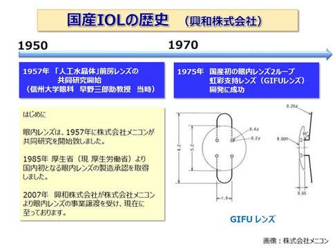 【特別展示 興和株式会社】眼光学学会 国産IOLの歴史 20200831①.JP