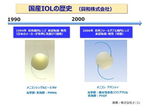 【特別展示 興和株式会社】眼光学学会 国産IOLの歴史 20200831③.JP