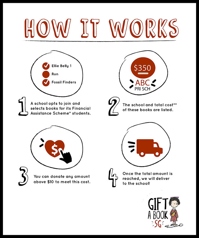 giftabook_howitworks.jpg