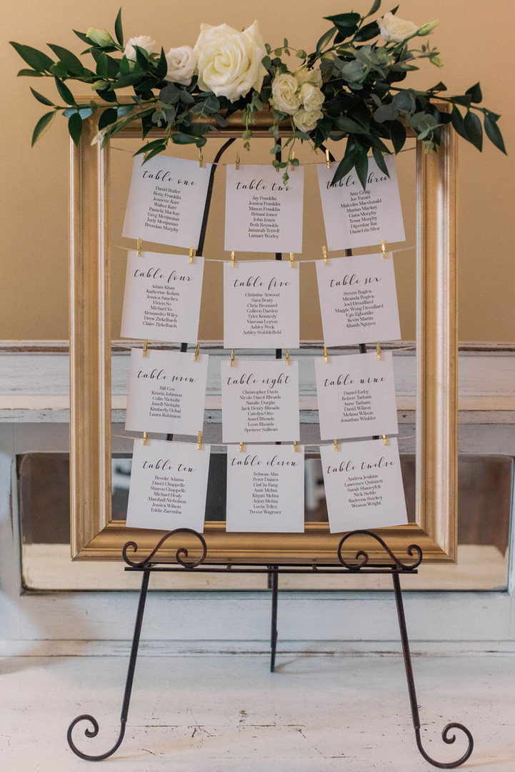GOLD TABLE ASSIGNMENT DISPLAY