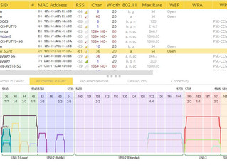 WiFi or Ethernet? Not so fast, most likely is both.