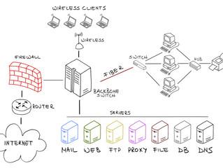 Secaucus WiFi Installation Services