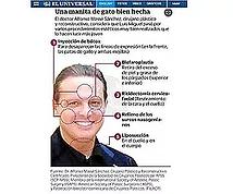 Dr. Alfonso Massé Sánchez escribe para el Universal.com.mx de Luis