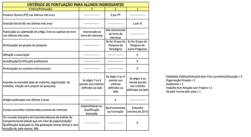 MPP_Critérios_de_pontuação_de_bolsa_mest