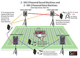 Marching Band SM5D front VM2D POWERED Al
