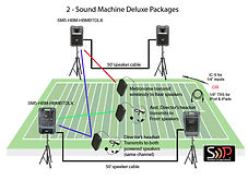 Marching Band Dual SM-5 Systems 102119 l