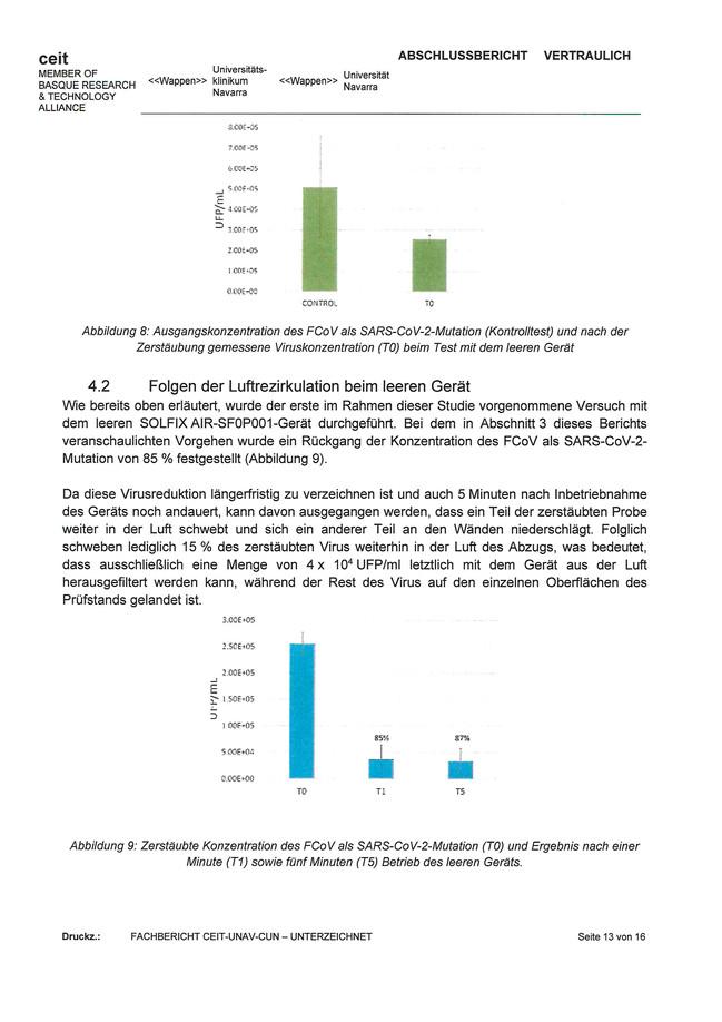 SARS-CoV-2-Test deutsch Seite 13