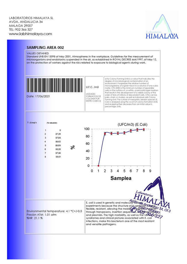 Chemical and biologiacl Report SOLFIX AIR 2021_Seite_18.jpg