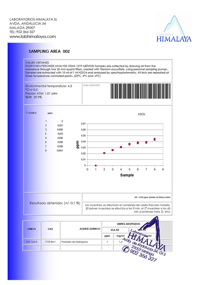 Chemical and biologiacl Report SOLFIX AIR 2021_Seite_12.jpg