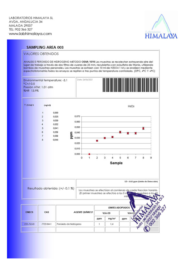 Chemical and biologiacl Report SOLFIX AIR 2021_Seite_13.jpg