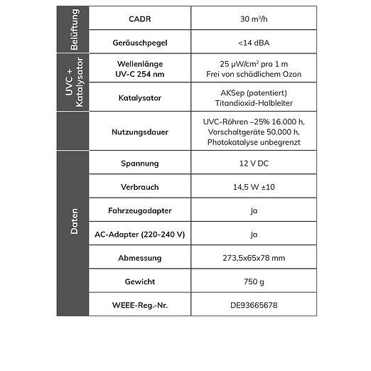 Daten_Tabelle_SFOP002.jpg
