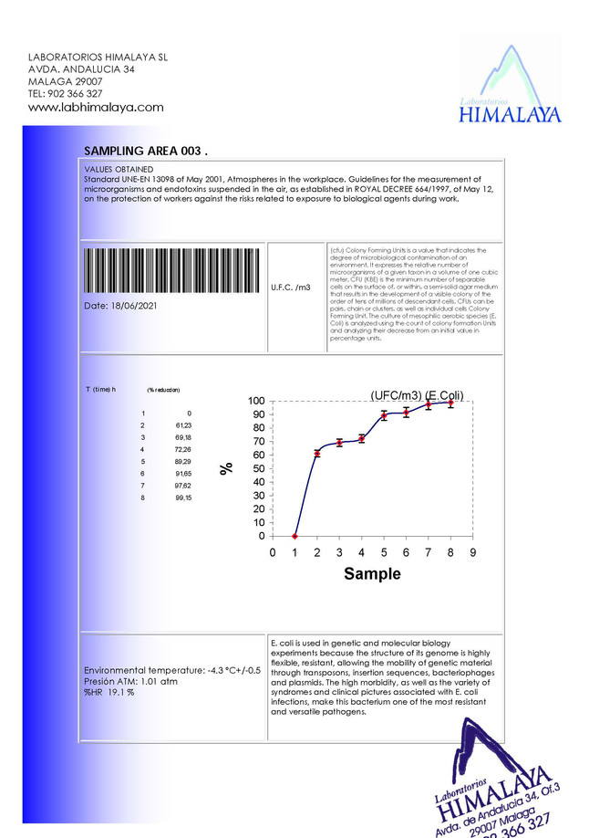 Chemical and biologiacl Report SOLFIX AIR 2021_Seite_19.jpg