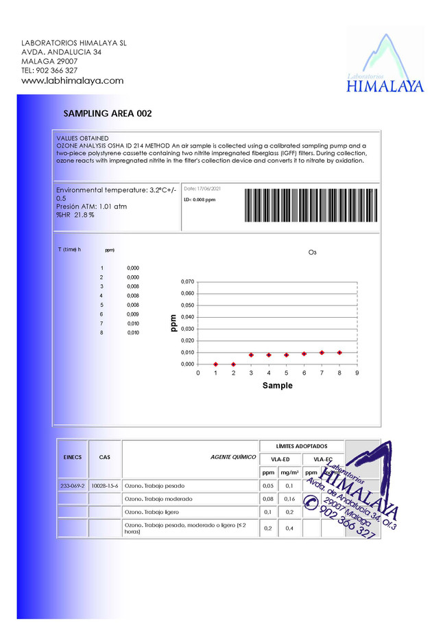 Chemical and biologiacl Report SOLFIX AIR 2021_Seite_15.jpg