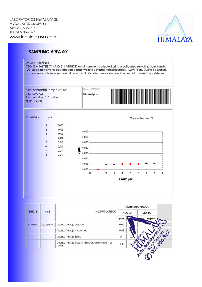 Chemical and biologiacl Report SOLFIX AIR 2021_Seite_14.jpg