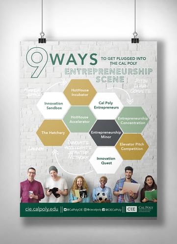 Entrepreneurship Poster