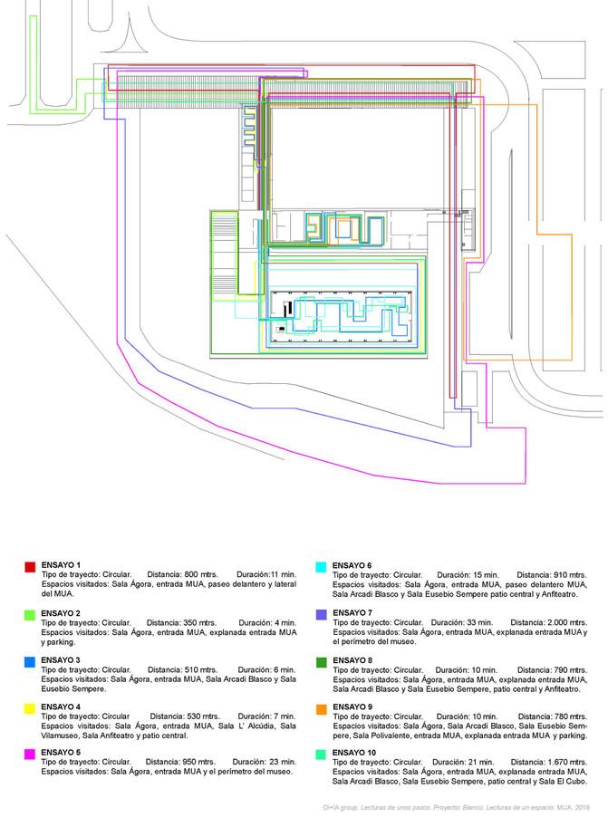 Infografía rutas MUA